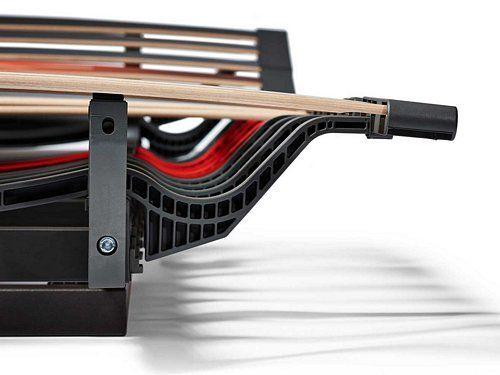 MCabos-swissflex-1500